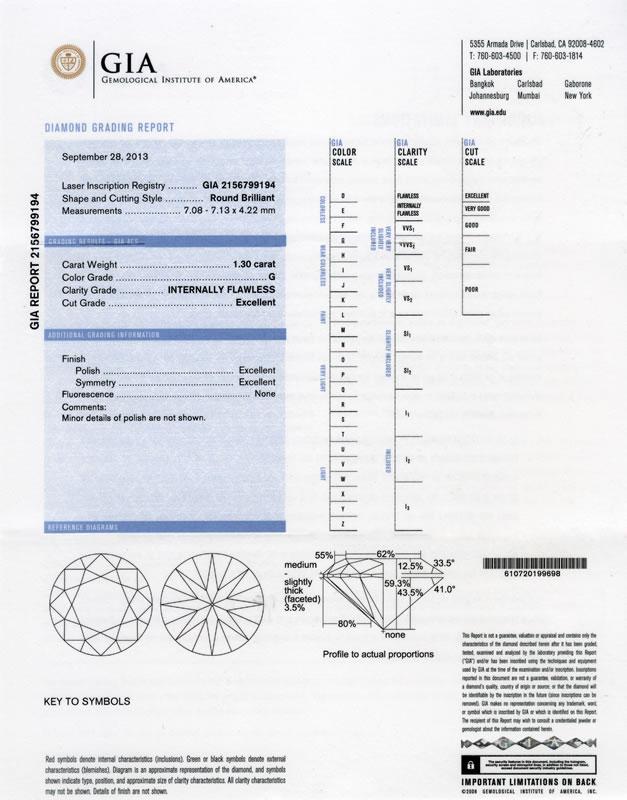 Diamond Import Srl Arezzo Certifications